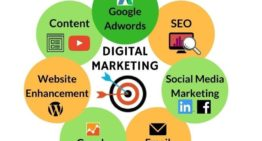 Search Engine Optimization Has Added New Goals To Digital Marketing Realm!